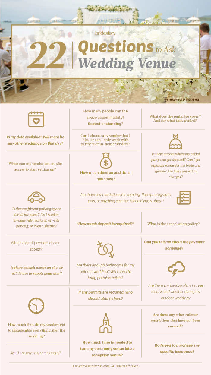How to Choose the Right Wedding Venue Image 1
