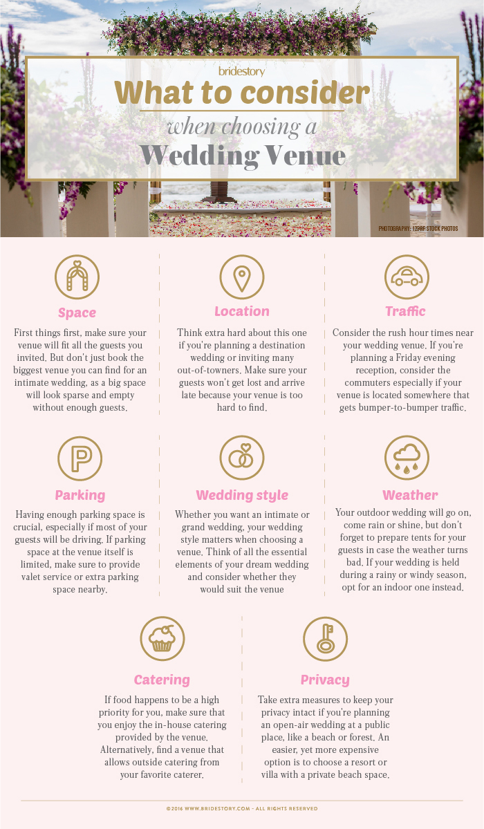 How to Choose the Right Wedding Venue Image 4