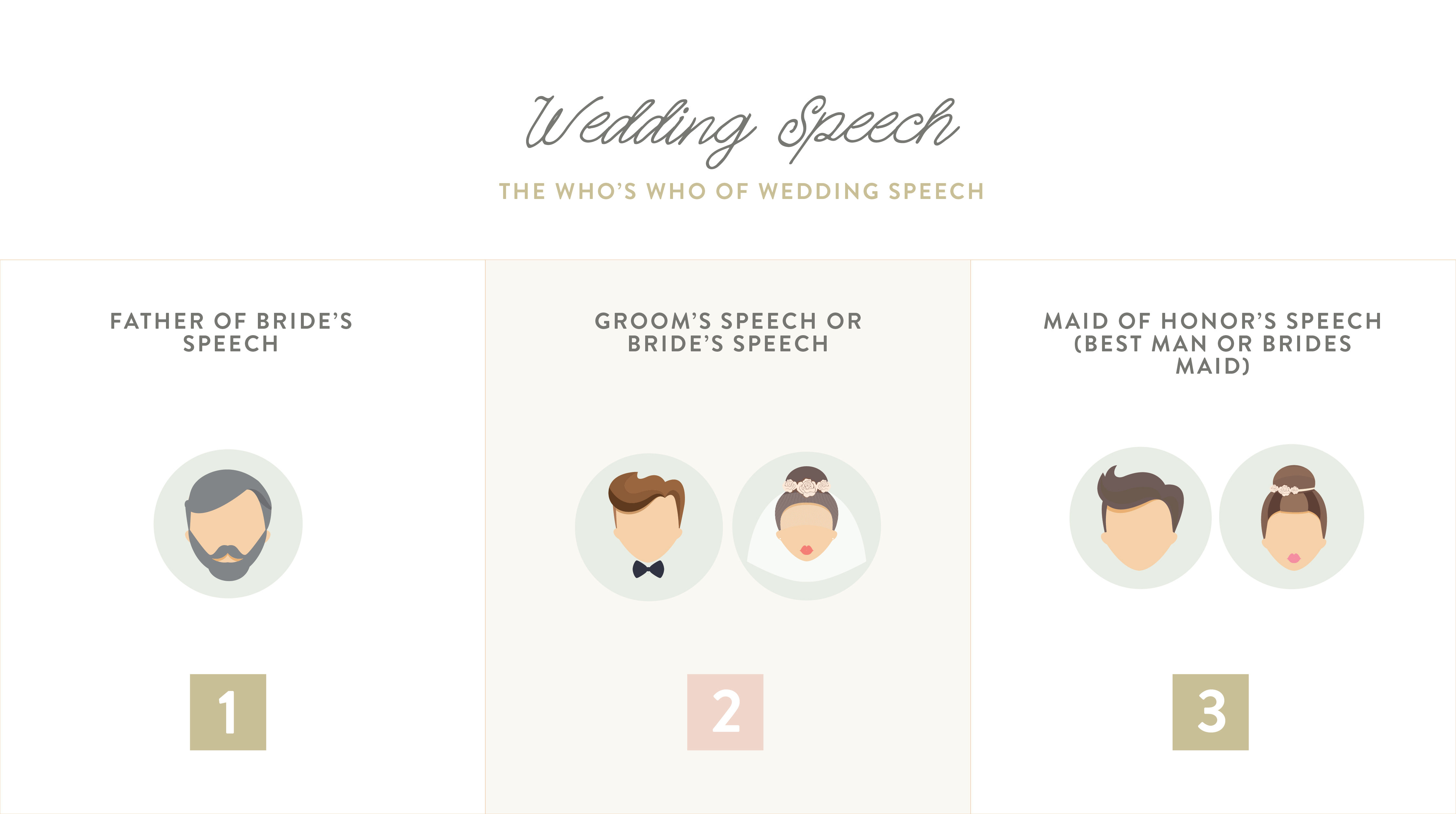 How To Write The Perfect Wedding Vows And Speeches Bridestory Blog