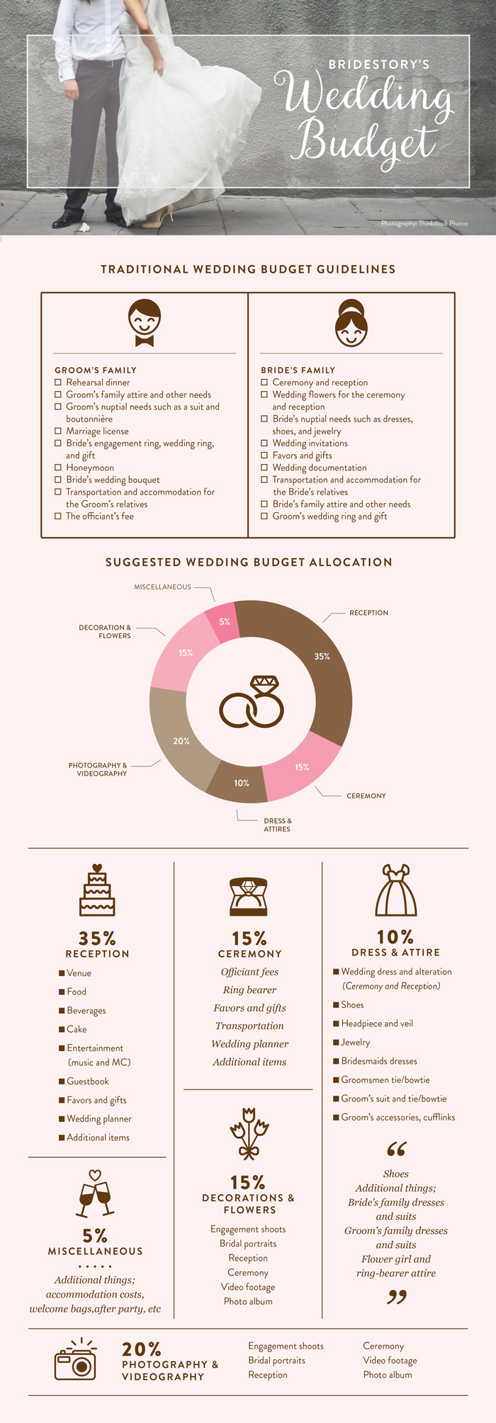 The How What And Who Of Wedding Budget Plan Bridestory Blog