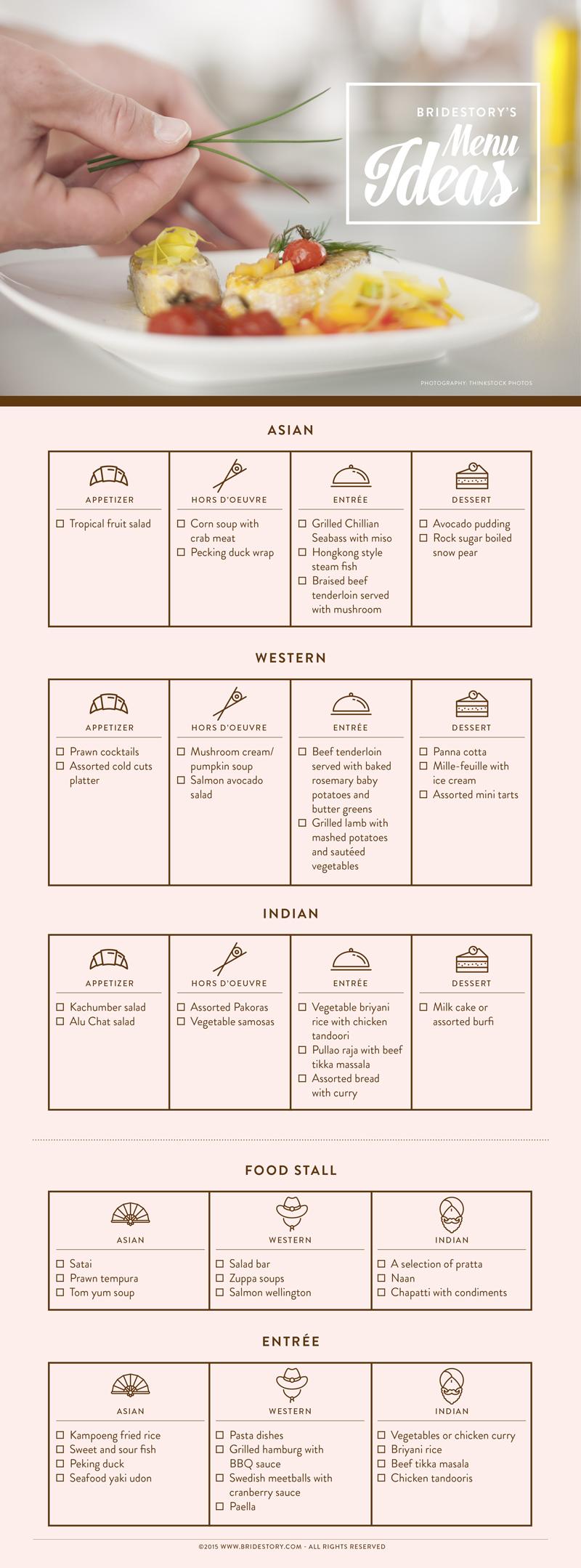 Wedding Catering 101: Panduan Merencanakan Menu Resepsi Pernikahan Image 1