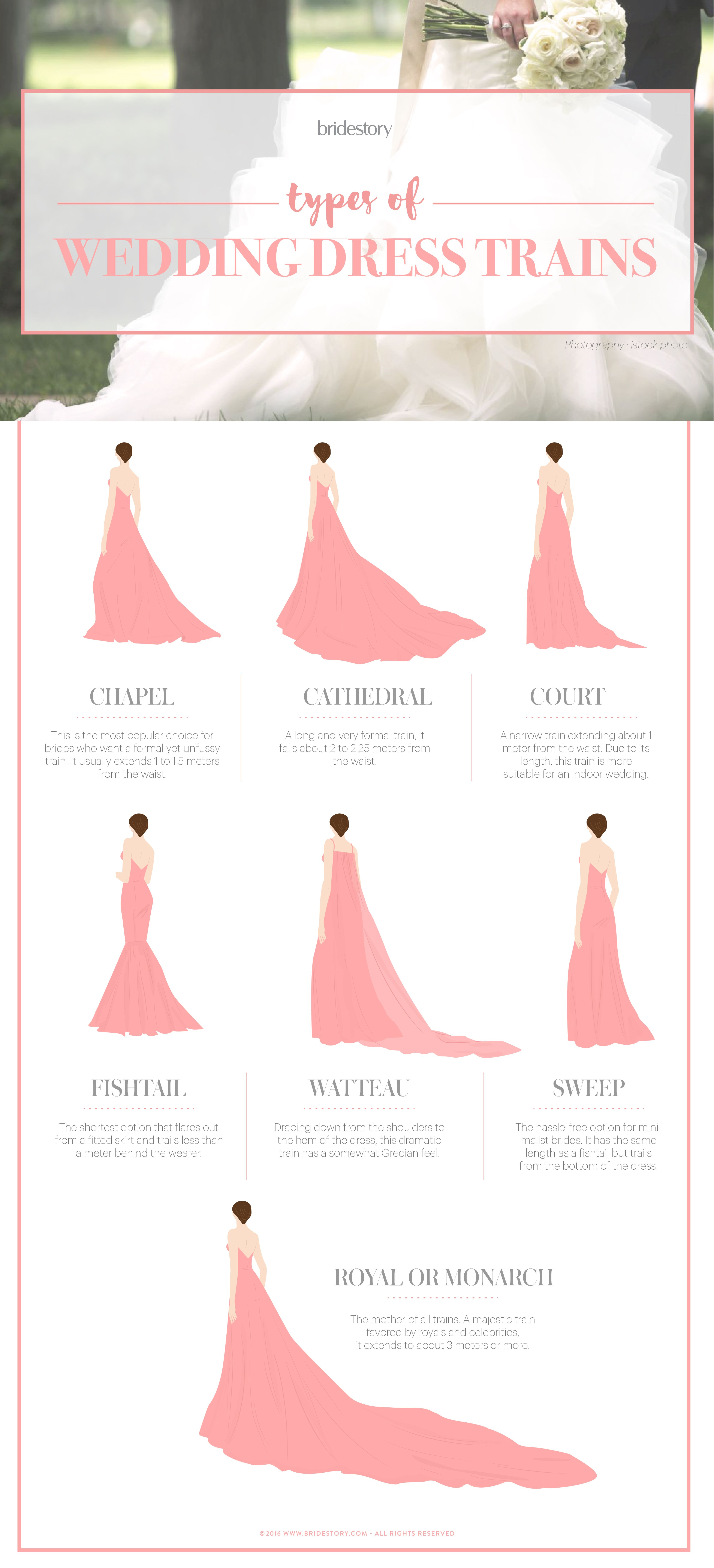 The Bride's Guide to Finding the Perfect Wedding Dress Image 3