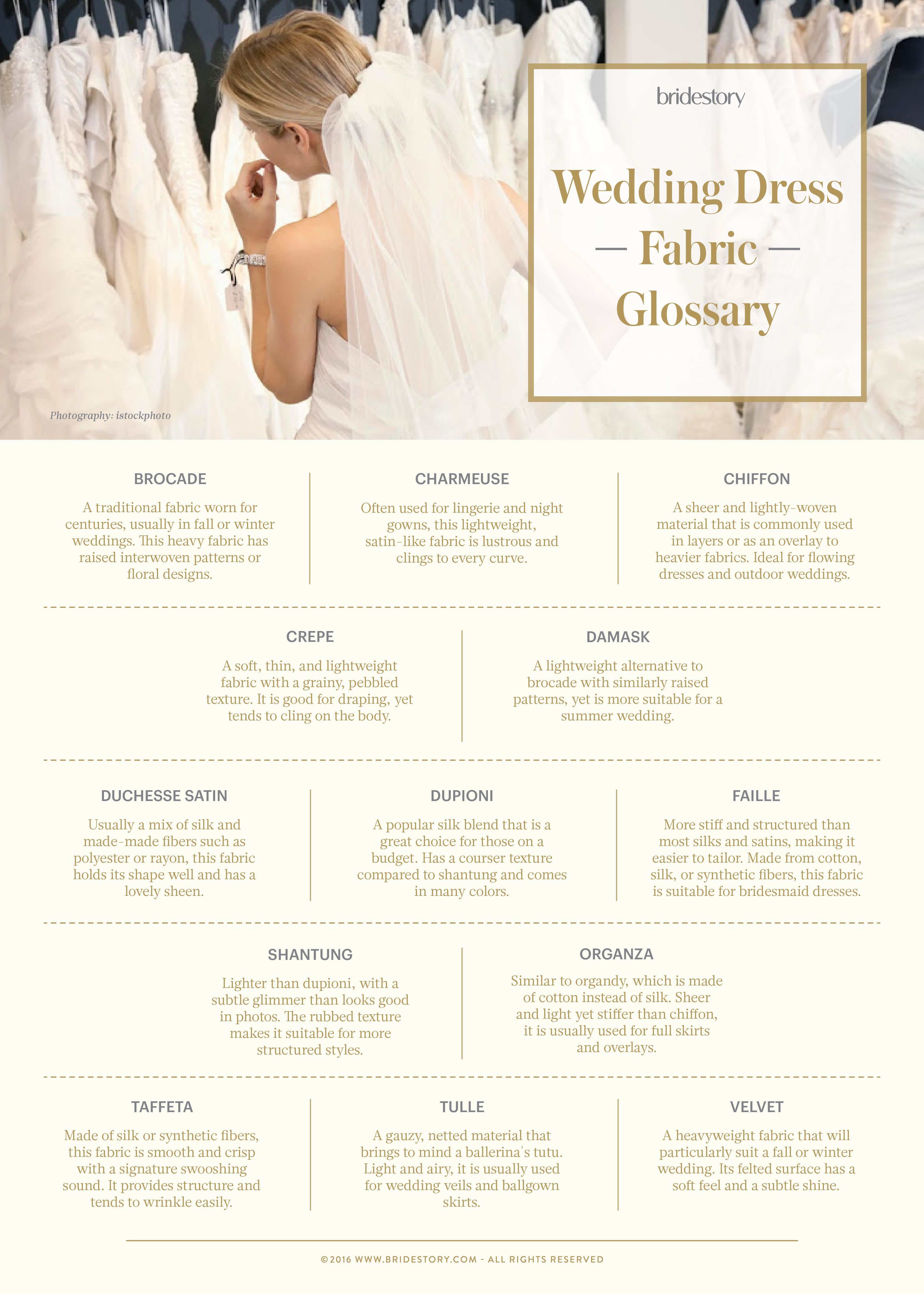 the bride's guide to finding the perfect wedding dress