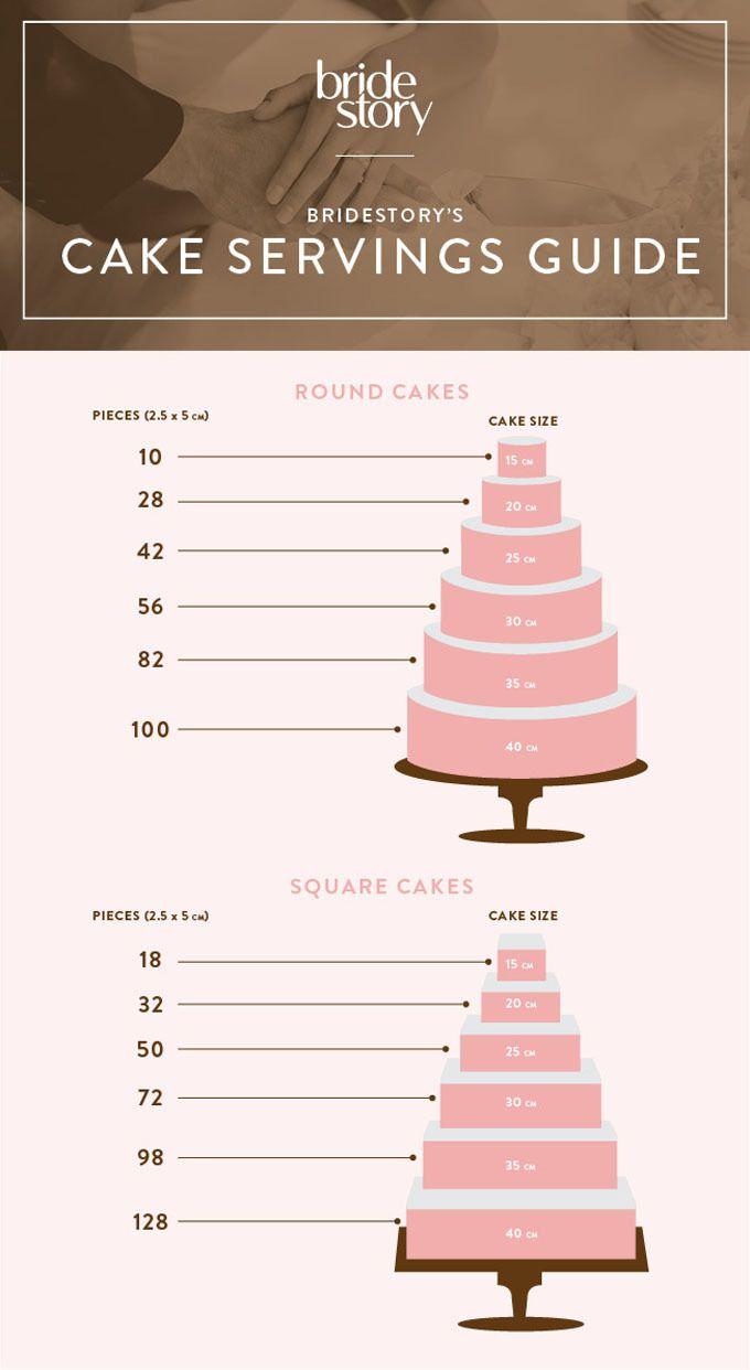 Wedding Cake 101: An Introduction to Wedding Cakes Image 14