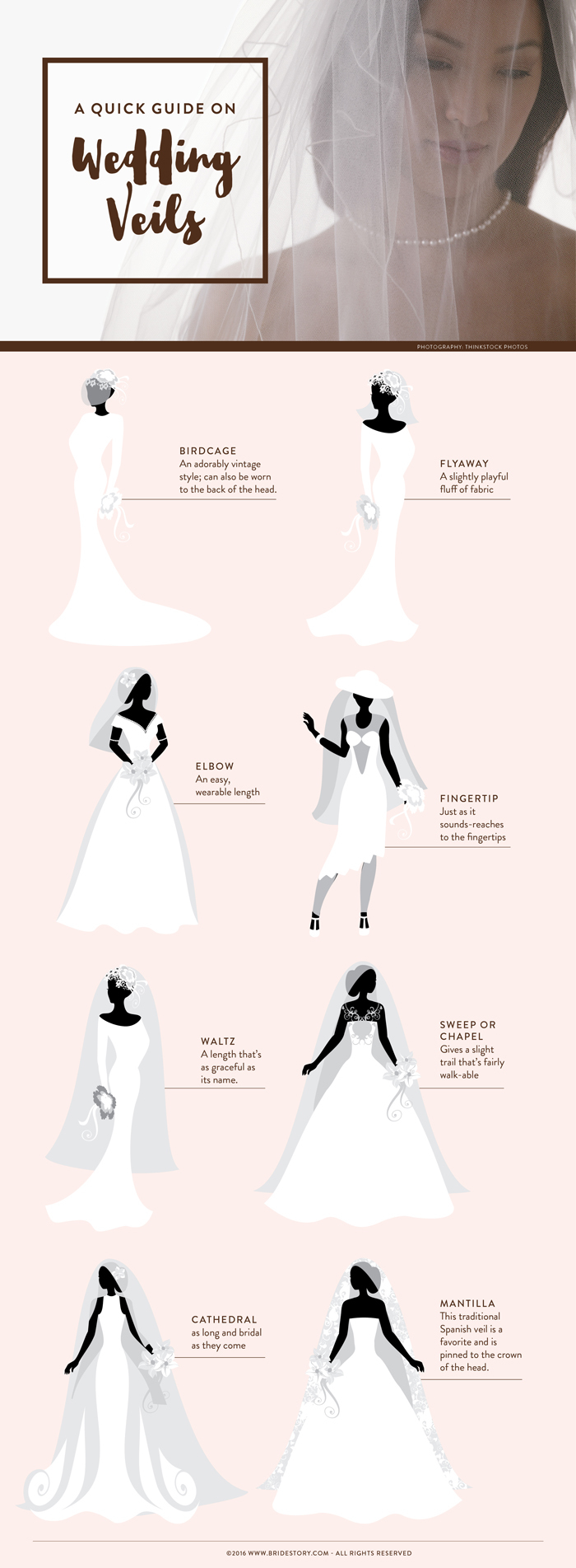 As You May Have Noticed Veils Come In Different Shapes Sizes And Materials Based On Length There Are A Few Types Of